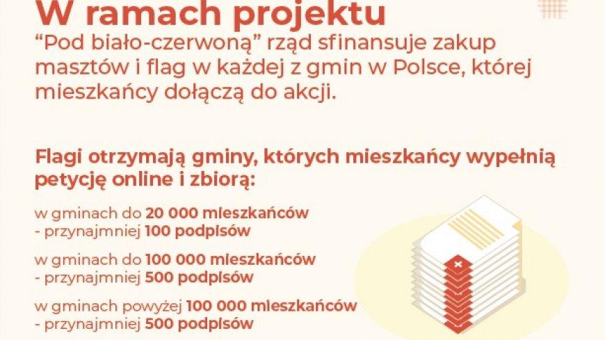 """PROJEKT """"POD BIAŁO-CZERWONĄ""""- zapraszamy do udziału!- SP WĘSIORY"""